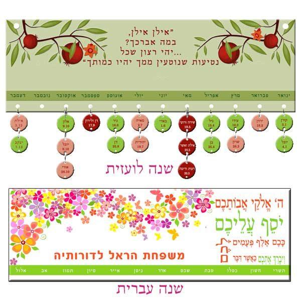 שלט תאריכון ימי הולדת וימי נישואין, עברי או לועזי